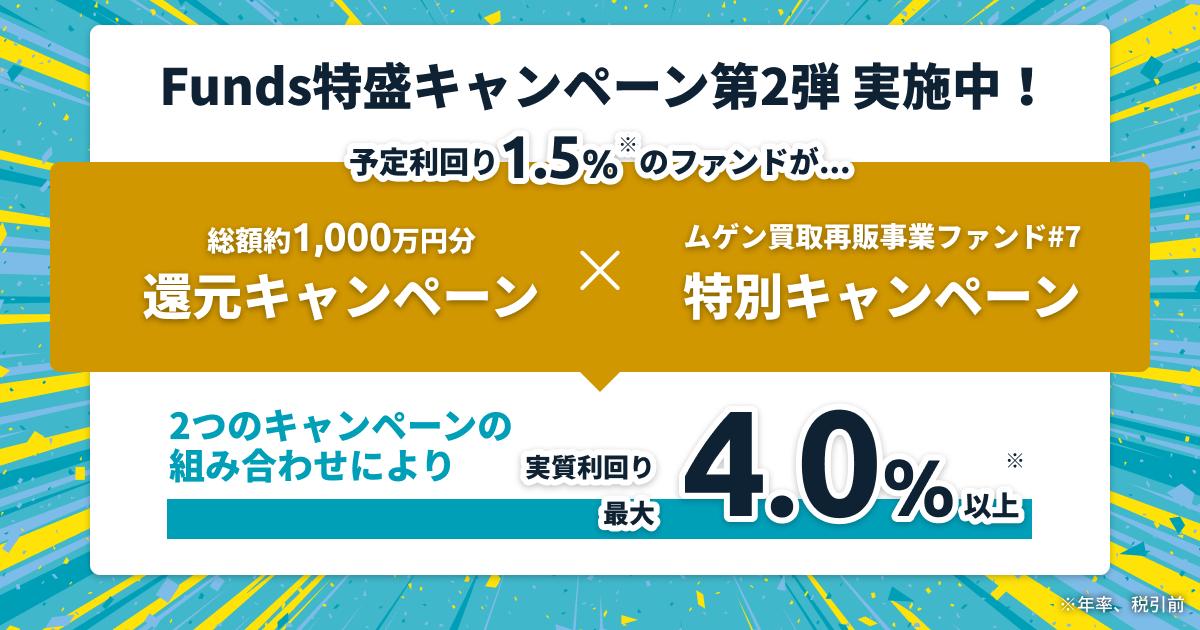 【実質利回り最大4.0%以上】Funds特盛キャンペーン第2弾のお知らせ