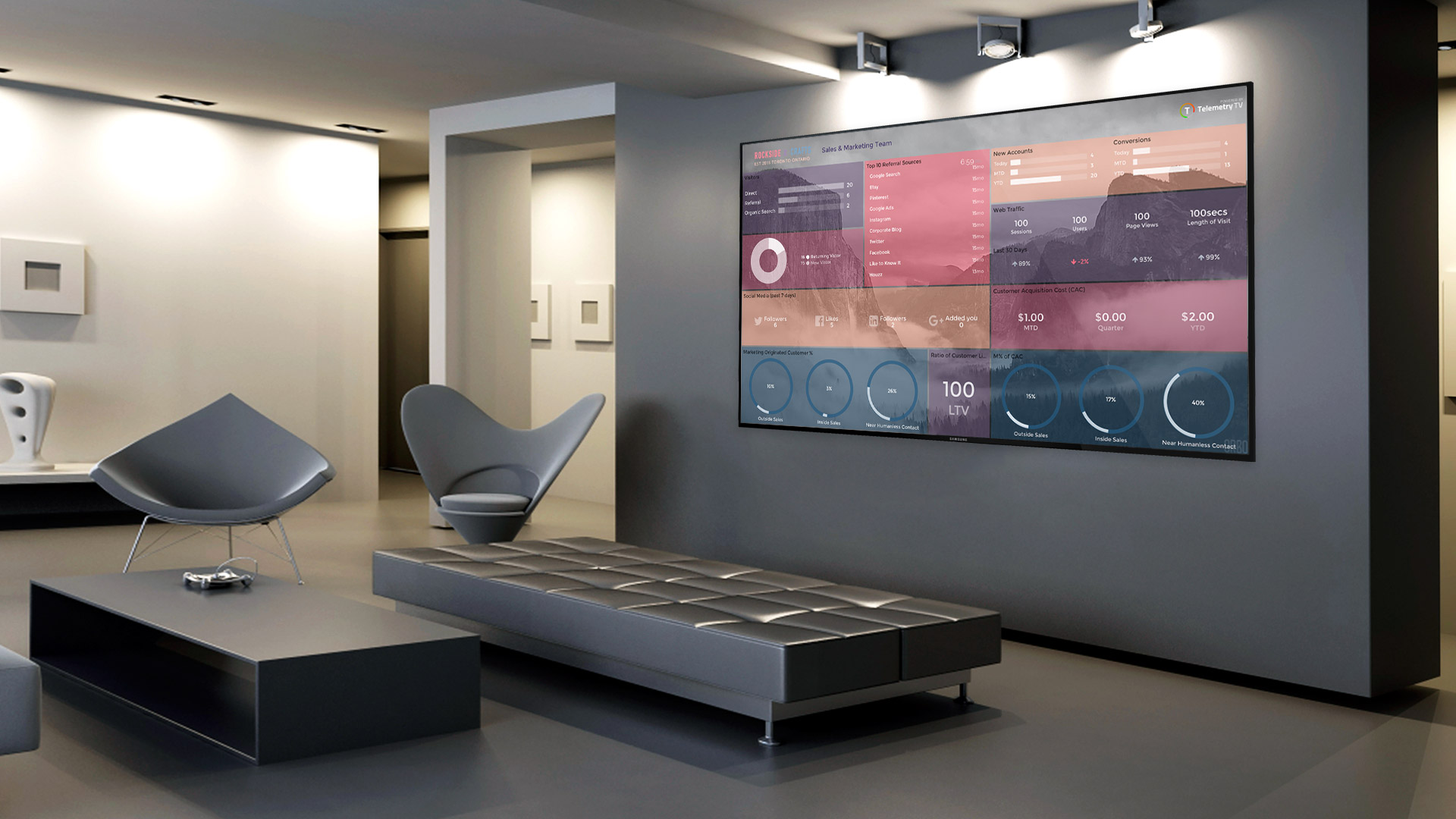 business dashboards and digital signage example