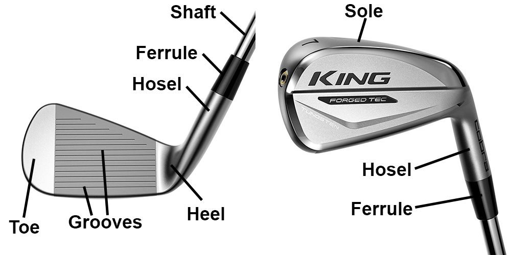 Parts of an Iron Golf Club (Portions of Iron Diagram (Clubface, Sole, Shaft, Hosel, Ferrule, Grooves, Heel, Toe))
