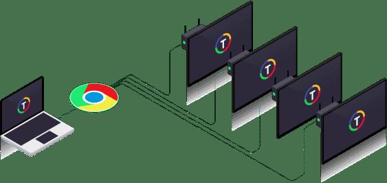 cloud based digital signage chrome example