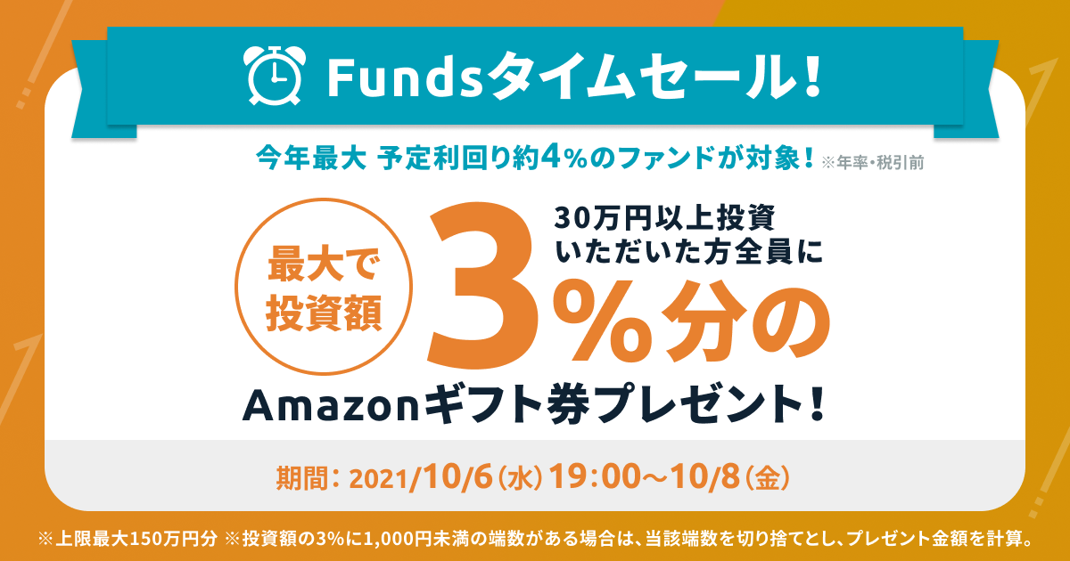 【今年最大 予定利回り約4%のファンドがよりお得に!】Fundsタイムセールのお知らせ〜最大で投資額の3%分のAmazonギフト券をプレゼント!〜
