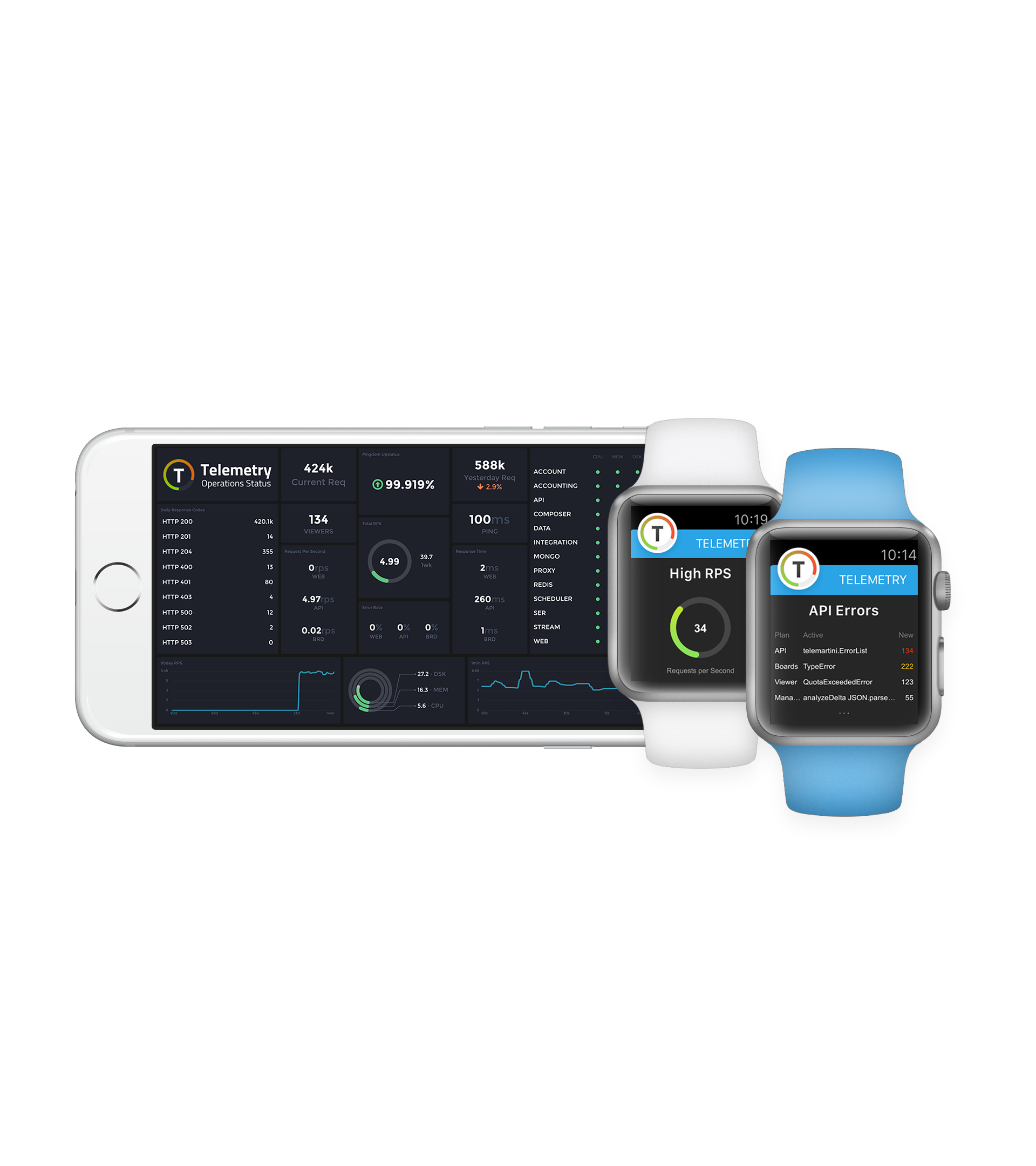 Telemetry for Apple Watch