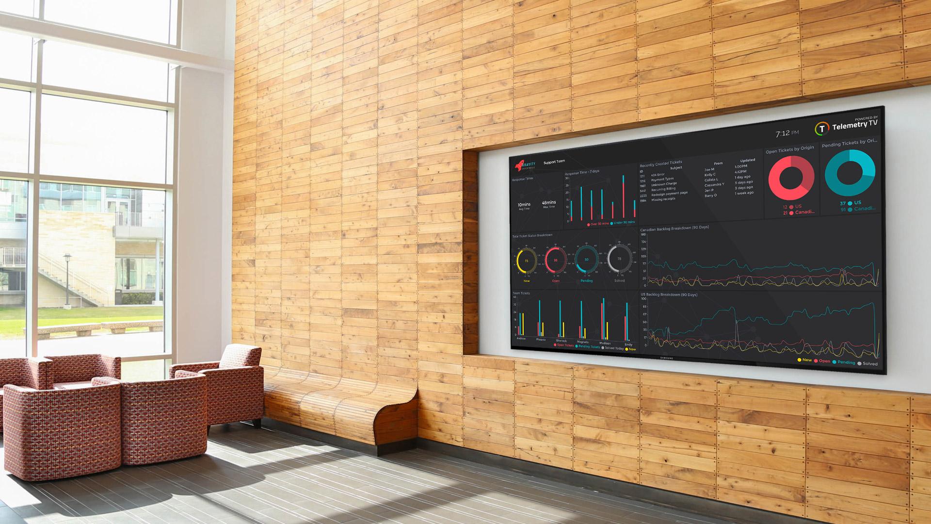 digital signage company dashboard