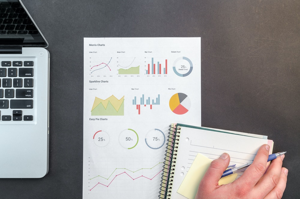 7 Steps To Creating a Digital Content Marketing Strategy