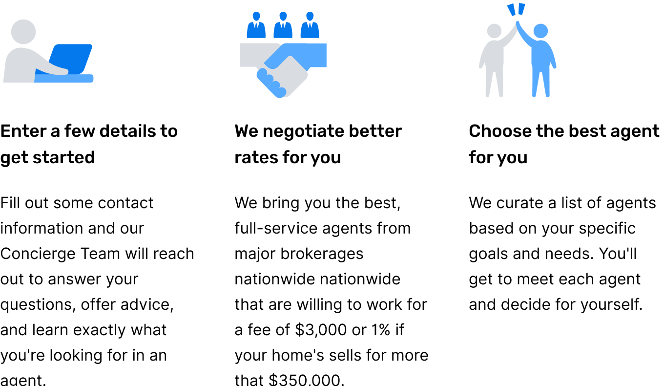 Overview of how Clever Real Estate works
