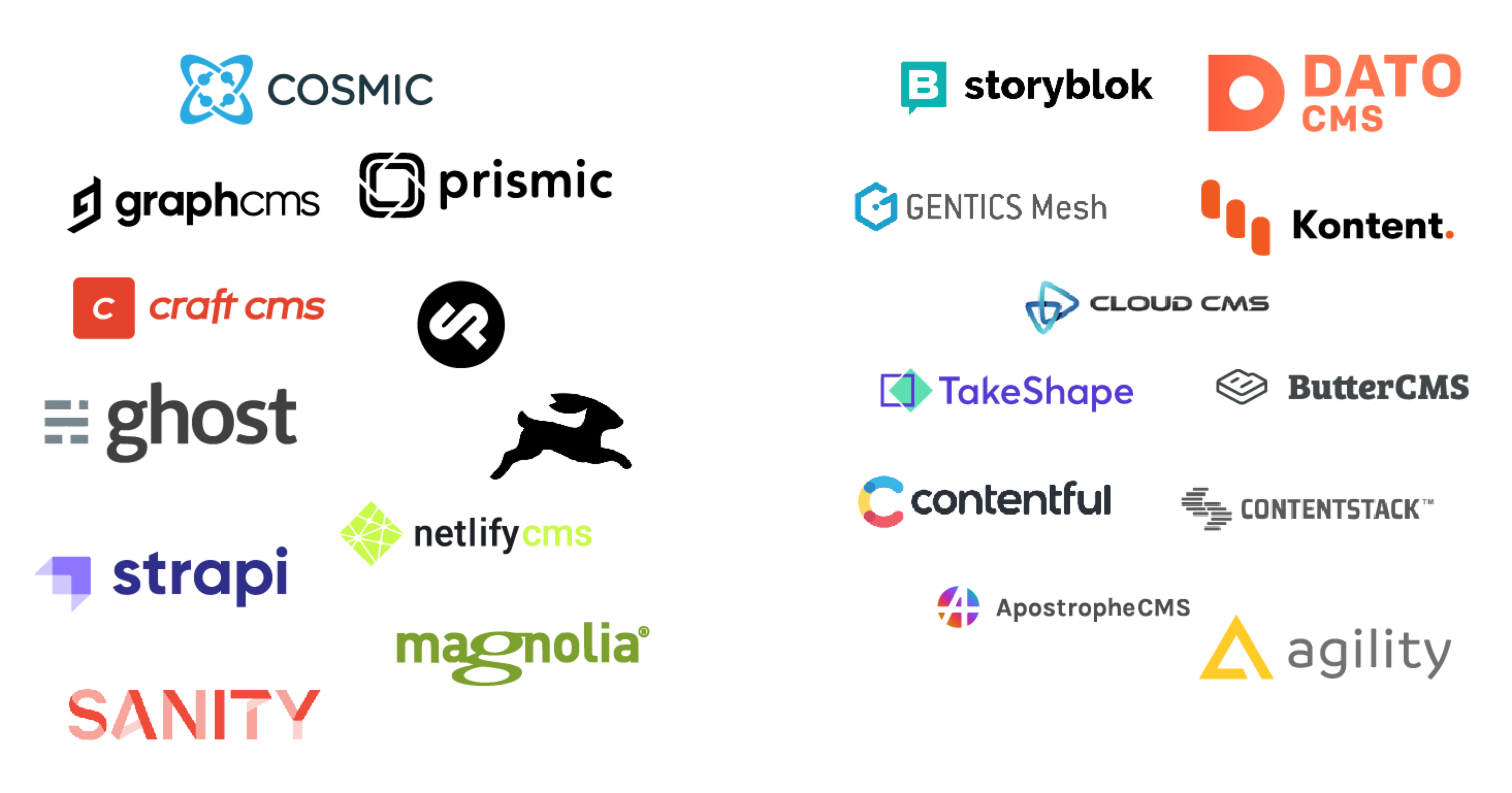 We've aggregated the list of the 47 best CMS products of 2020