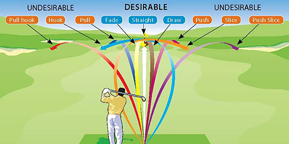 Fade vs Draw in Golf: The Differences and Tips for Each