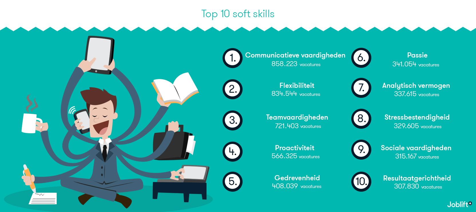 soft skills programmeur moet teamspeler zijn smedewerker infographic als jpg en